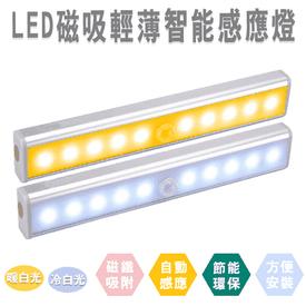 新LED超亮金屬感應燈
